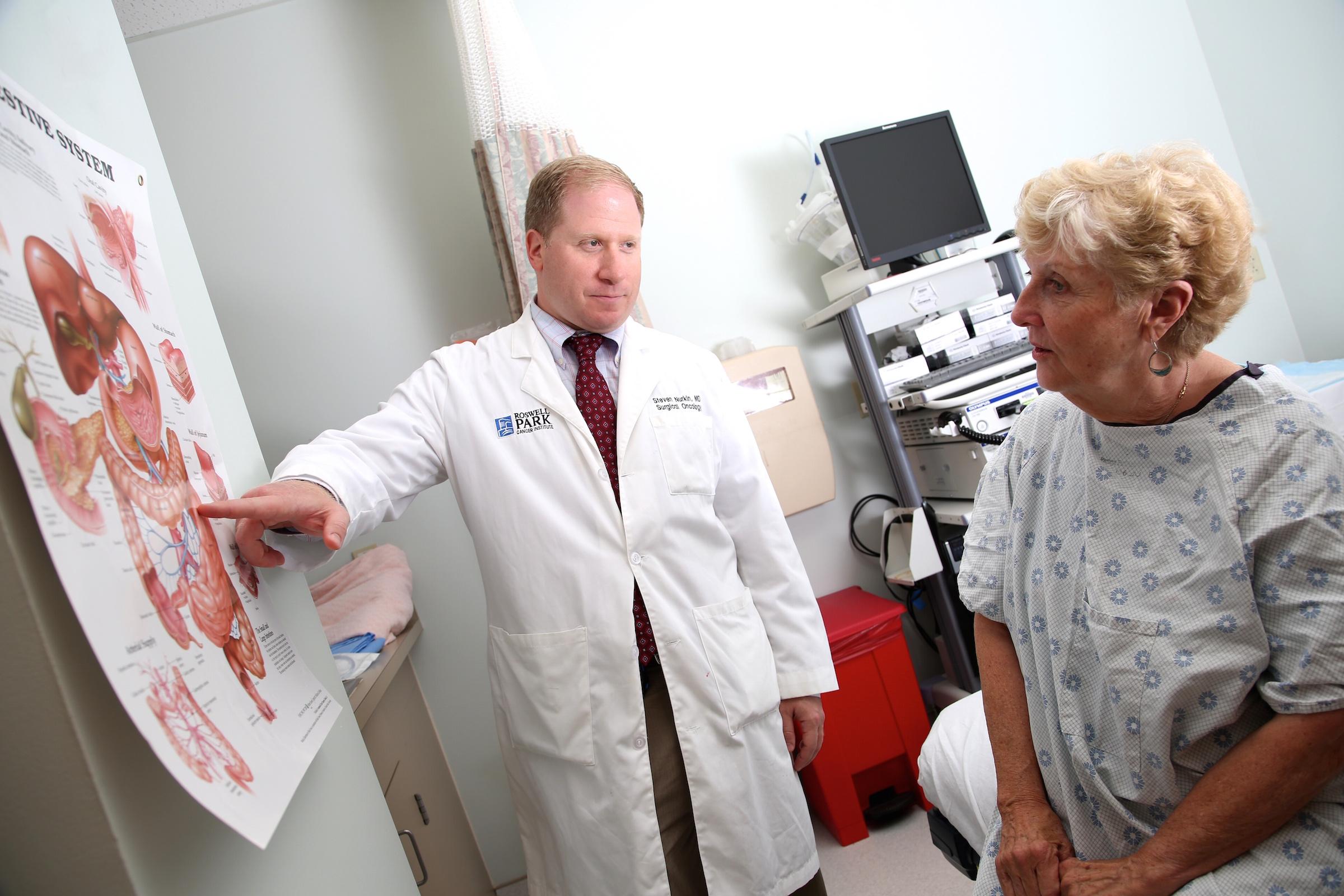 Colon Cancer Treatment In Iran